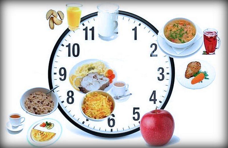 какой нужно соблюдать режим дня чтобы похудеть