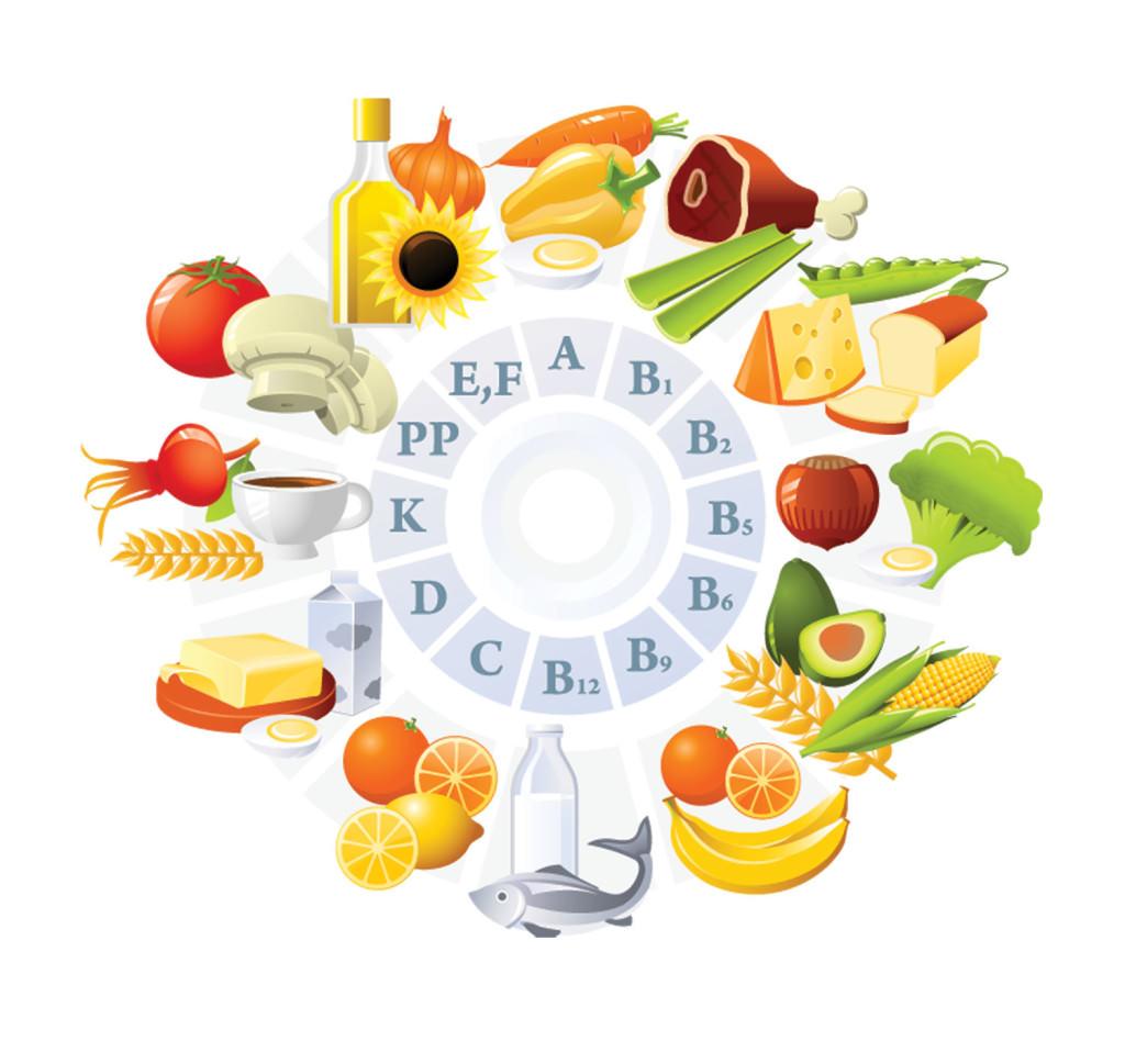 В каких продуктах какие витамины содержатся