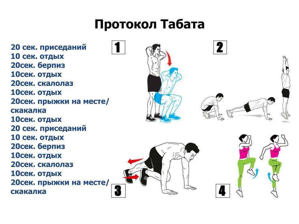 Табата тренировки для похудения