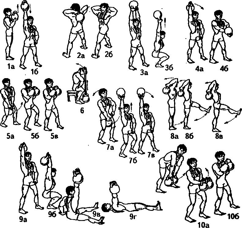 Упражнения с гирями для похудения для мужчин и женщин - комплекс упражнений